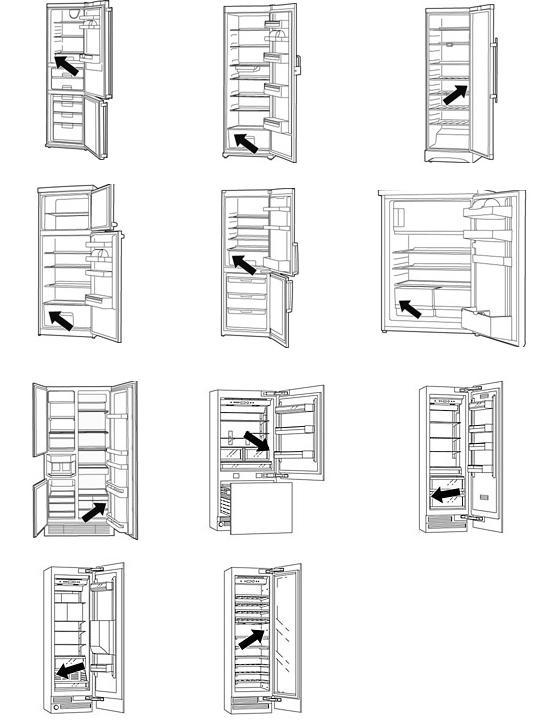 Hűtőkészülékek